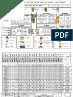 french2ap-sous_main.pdf