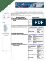 pelaksana standard 3.3.pdf