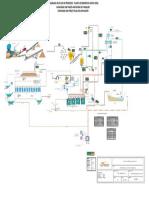 Diagrama de Flujos Planta de Beneficio Santa Rosa