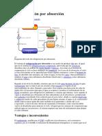 Refrigeración por absorción.docx.docx