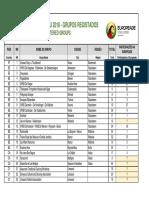 55. EUROPEADE - VISEU 2018 - GRUPOS REGISTADOS / REGISTERED GROUPS