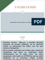 HDD vs RAM vs SDD