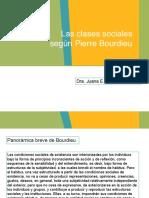 Las clases sociales según Pierre Bourdie