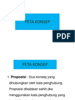 Pert 6. Peta Konsep
