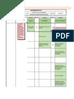 Diagrama_Distribucion_Trabajo_DDT- Situacioón Inicial- Mercy Teresa Rodriguez
