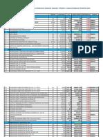 Presupuesto Preliminar Edc 2