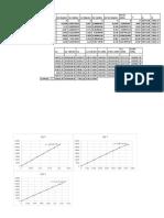 Grafik Lab 2