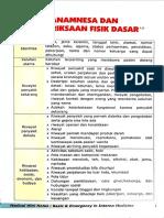 137934_Medical Mini Notes - Interna (Khusus Cardiovasculer).pdf