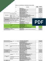 03. Currículo Nacional 2016. Competencias y capacidades de todas las áreas.doc