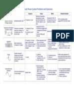 PQ_problem_diagram.pdf
