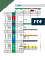 Everton CM Tracker