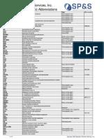 Polymer Abbreviations