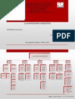 2° Eval Derecho Trabajo Esquema Convencion Colectiva.pptx