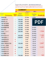 "IPO Update – Must Subscribe ""必抽"""