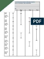 Diagrama de Operaciones Multiples