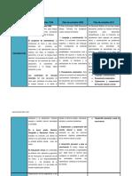 cuadro comparativo de los planes de estudios.docx