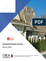 LSTAR Residential Market Activity March 2018