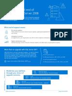 SQL Server 2008 EOS Datasheet en US