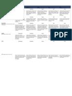 21st-century-literature-rubrics.docx