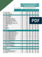 140105 Lista Precios HLF al Distribudor-1.pdf