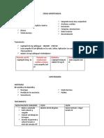 Sintomas y Tratamientos Medicina Int