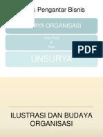 Tugas Bisnis Budaya Organisasi