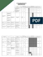 program-kerja-k3-tsm-2016-2017