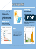 solar energy on maui infographic  final project