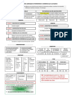 CHAPITRE 2 Statuts Juridiques Des Entreprises Au MAROC