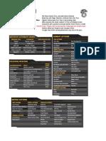 Cheat Sheet - Basics