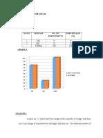 Data Analysis 15 Quefghfstions
