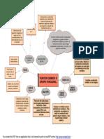 FUNCIÓN QUÍMICA O GRUPO FUNCIONAL.pdf