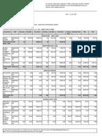Equity PnL Statement P62319