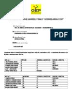 Informe de Capacitación de Jurados Electorales