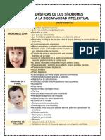 Características de Los Síndromes