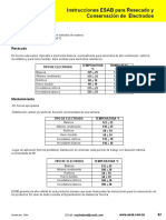 INTRRUCCIONES RESECADO.pdf