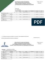 Plazas Disponibles 0590 20180223