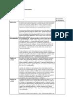 Tabla de Procedimientos e Instrucciones