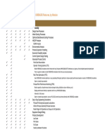 CHEMCAD_Features_by_Module.pdf