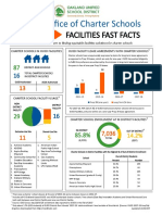 2017-18 facilities fast facts v4