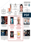 Treasury Chart Cjng and Cuinis
