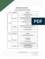 Enfermeria Universitaria Plan Estudios 2013