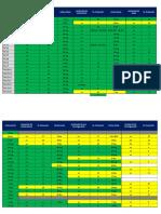 Mapa Seguimiento de Protocolos