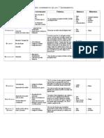 143678629-03-Cuadro-Comparativo-de-Los-Sacramentos.doc