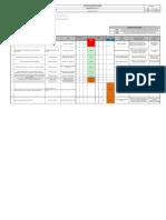 GEN_FOR_10_EVALUACION DE RIESGOS_COMERCIAL Y PRESUPUESTOS.xlsx
