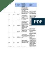 unit plan overview - sheet1