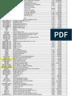 Lista de Mayteriales Base de Datos (Autoguardado)