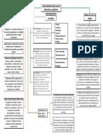 Caracteristicas Del Plano Físico de La Logística