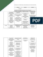 Planificacion Anual 15 Criterios Guanipa