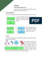 1.4 y1.5 de Maquetación y HTML